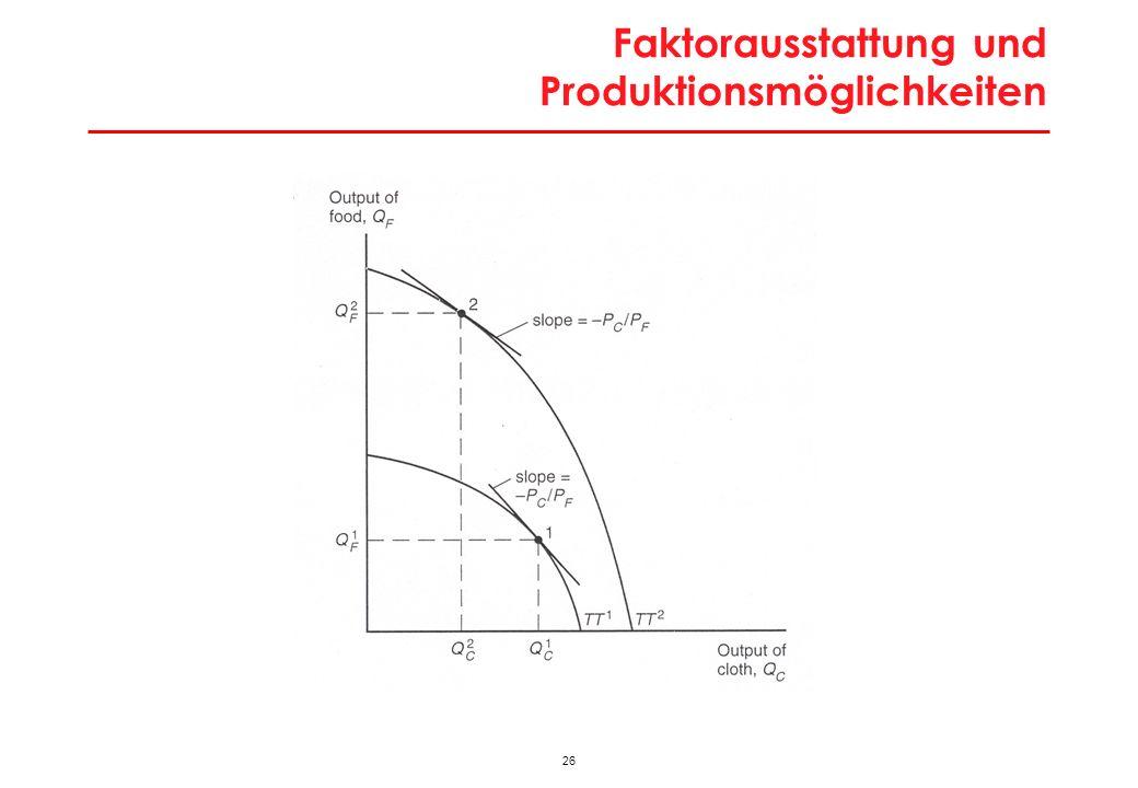 26 Faktorausstattung und Produktionsmöglichkeiten