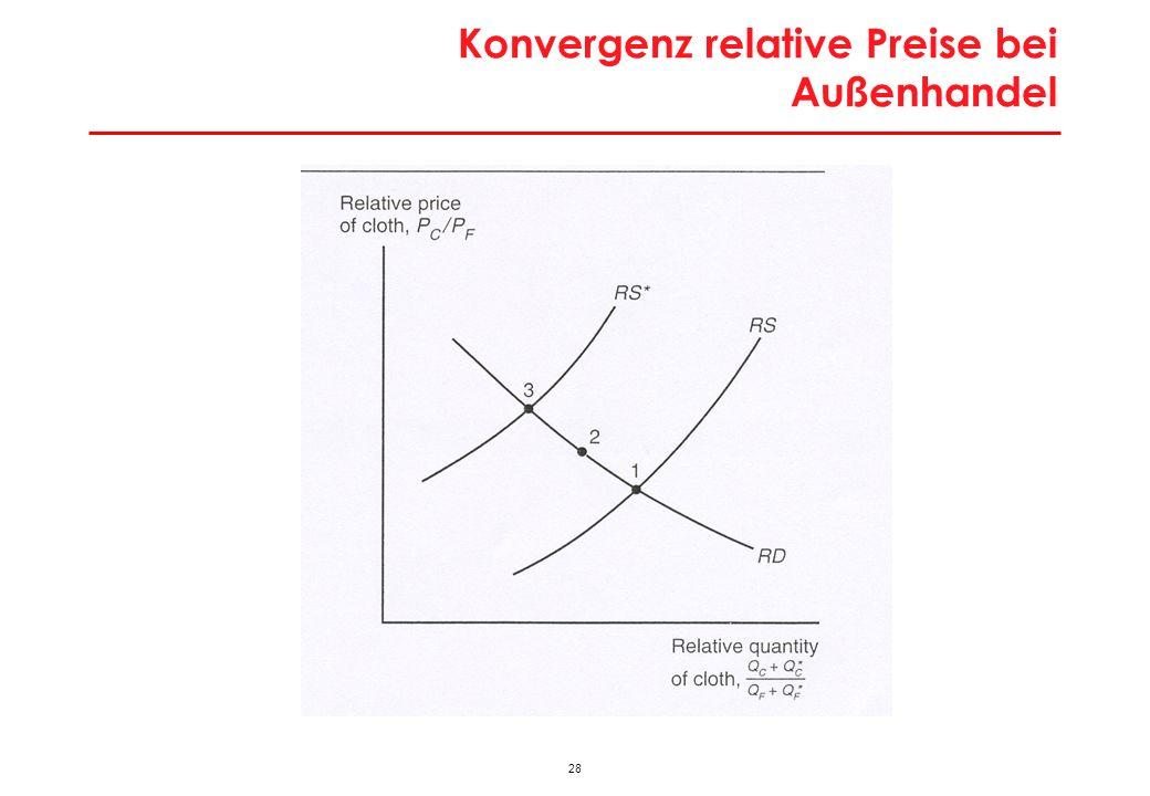 28 Konvergenz relative Preise bei Außenhandel