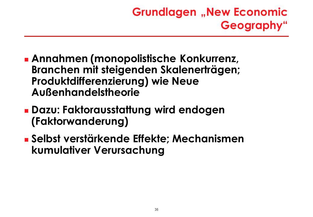36 Grundlagen New Economic Geography Annahmen (monopolistische Konkurrenz, Branchen mit steigenden Skalenerträgen; Produktdifferenzierung) wie Neue Außenhandelstheorie Dazu: Faktorausstattung wird endogen (Faktorwanderung) Selbst verstärkende Effekte; Mechanismen kumulativer Verursachung