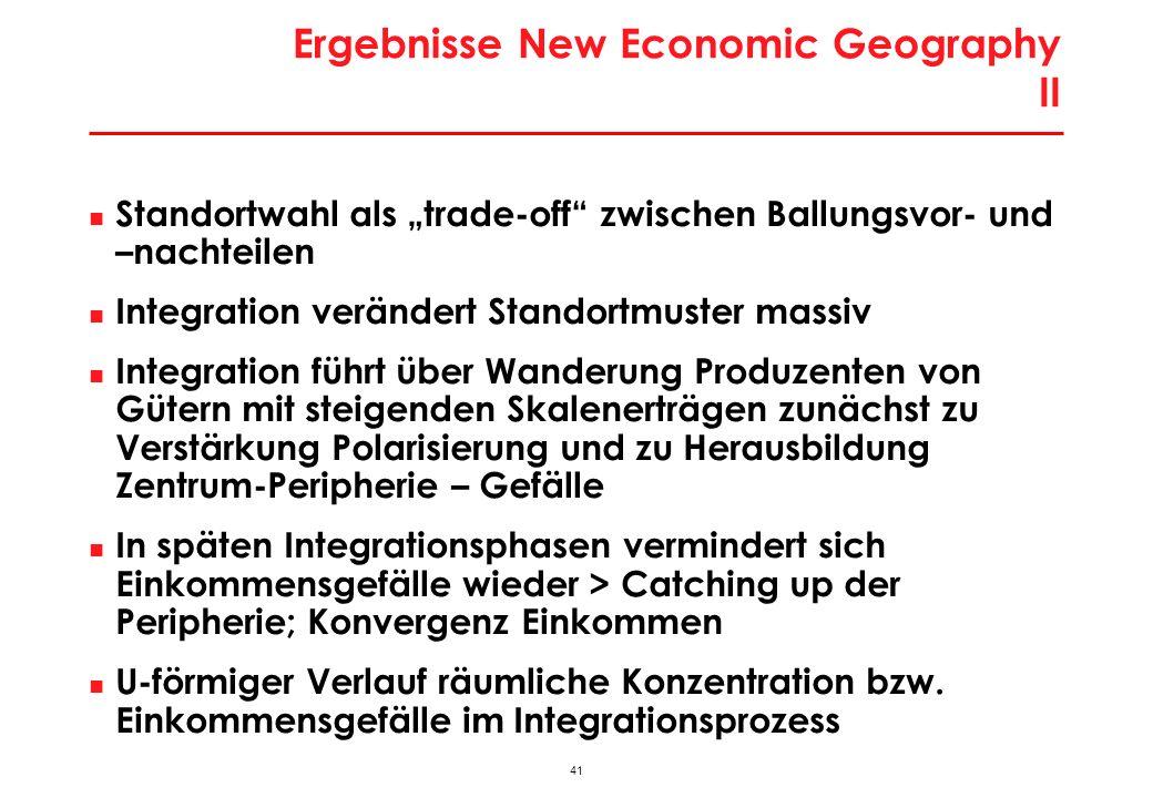 41 Ergebnisse New Economic Geography II Standortwahl als trade-off zwischen Ballungsvor- und –nachteilen Integration verändert Standortmuster massiv I