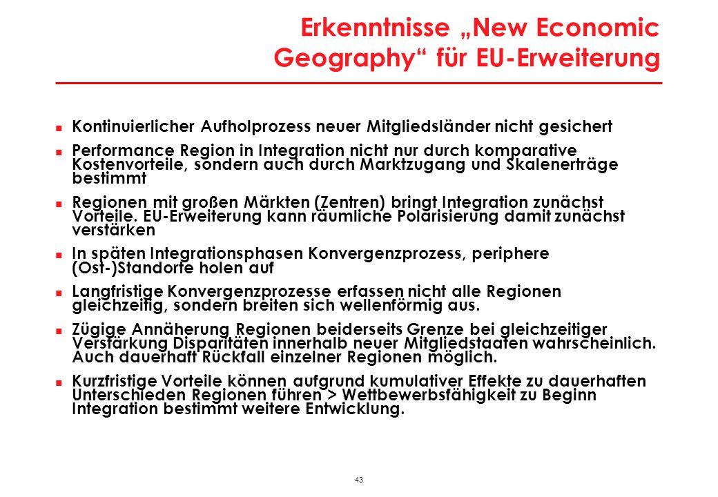 43 Erkenntnisse New Economic Geography für EU-Erweiterung Kontinuierlicher Aufholprozess neuer Mitgliedsländer nicht gesichert Performance Region in I