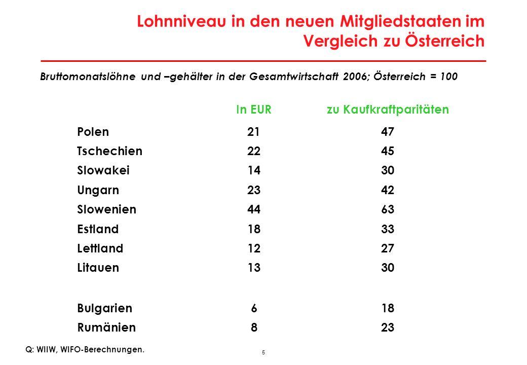 5 Lohnniveau in den neuen Mitgliedstaaten im Vergleich zu Österreich Q: WIIW, WIFO-Berechnungen. Bruttomonatslöhne und –gehälter in der Gesamtwirtscha