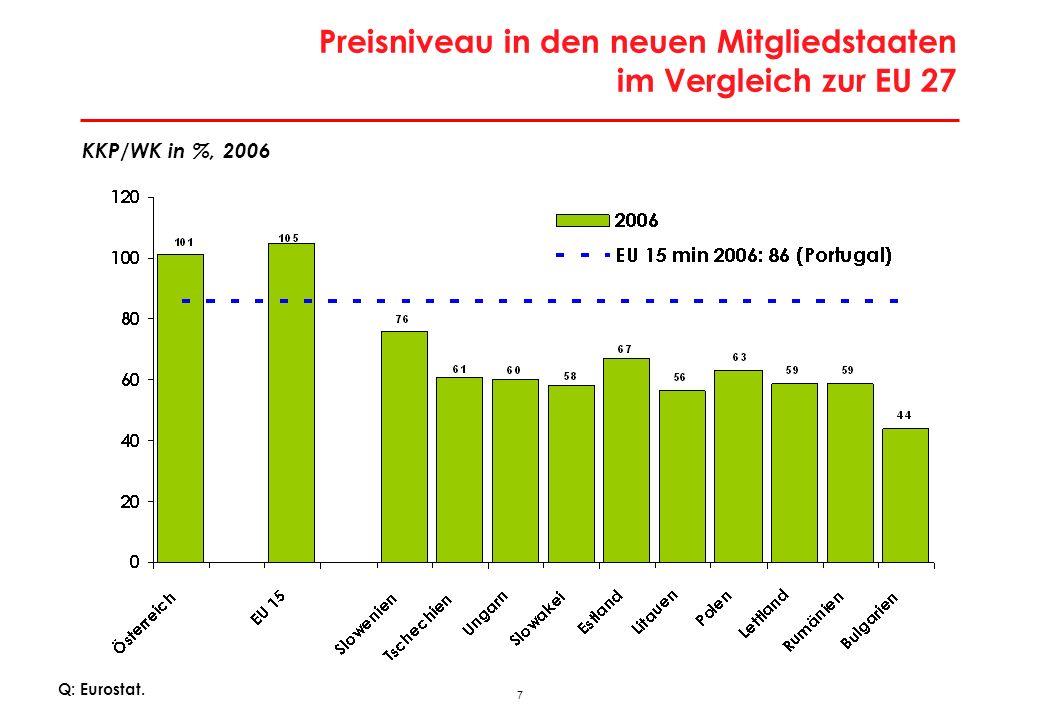 7 Preisniveau in den neuen Mitgliedstaaten im Vergleich zur EU 27 Q: Eurostat. KKP/WK in %, 2006