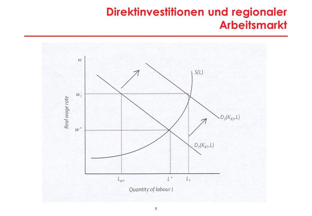 9 Direktinvestitionen und regionaler Arbeitsmarkt