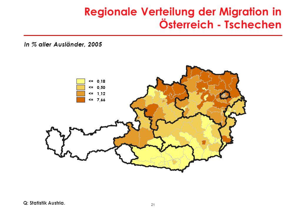 21 Regionale Verteilung der Migration in Österreich - Tschechen Q: Statistik Austria. In % aller Ausländer, 2005