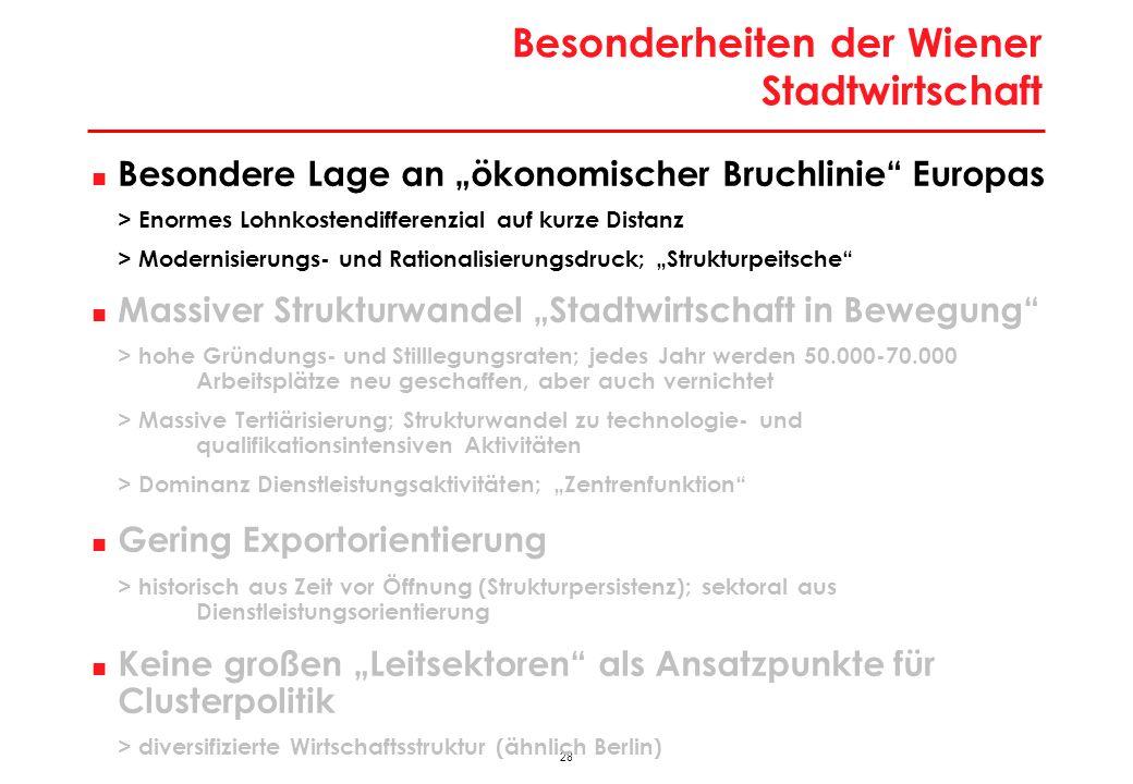 28 Besonderheiten der Wiener Stadtwirtschaft Besondere Lage an ökonomischer Bruchlinie Europas > Enormes Lohnkostendifferenzial auf kurze Distanz > Mo