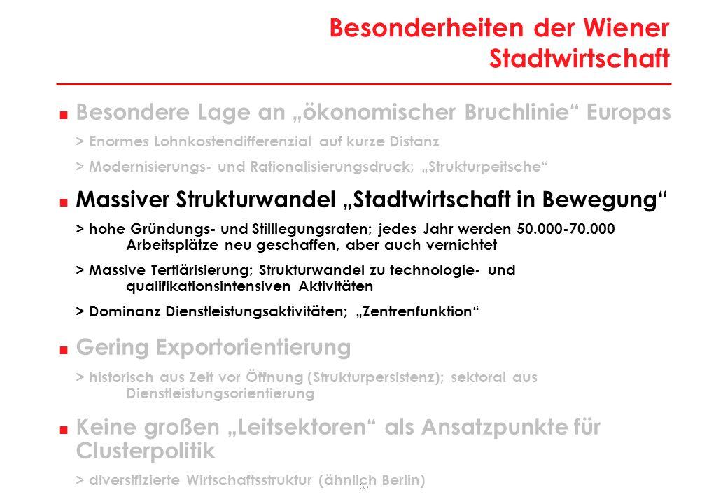 33 Besonderheiten der Wiener Stadtwirtschaft Besondere Lage an ökonomischer Bruchlinie Europas > Enormes Lohnkostendifferenzial auf kurze Distanz > Mo