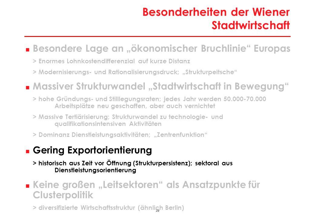 39 Besonderheiten der Wiener Stadtwirtschaft Besondere Lage an ökonomischer Bruchlinie Europas > Enormes Lohnkostendifferenzial auf kurze Distanz > Mo