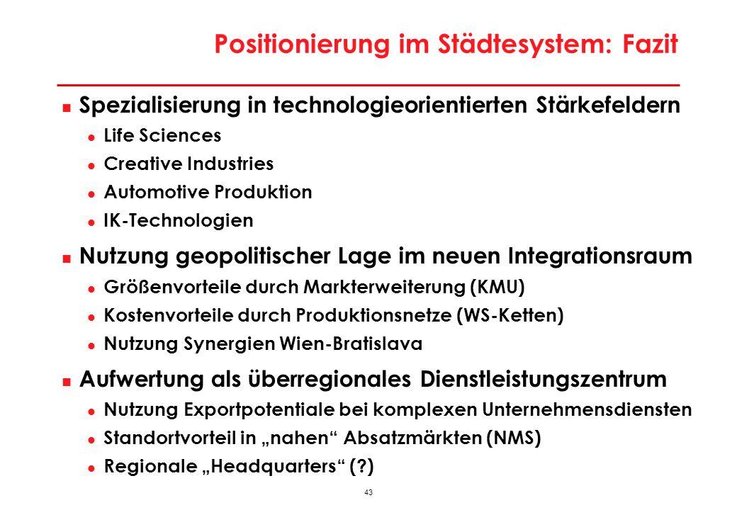 43 Positionierung im Städtesystem: Fazit Spezialisierung in technologieorientierten Stärkefeldern Life Sciences Creative Industries Automotive Produkt