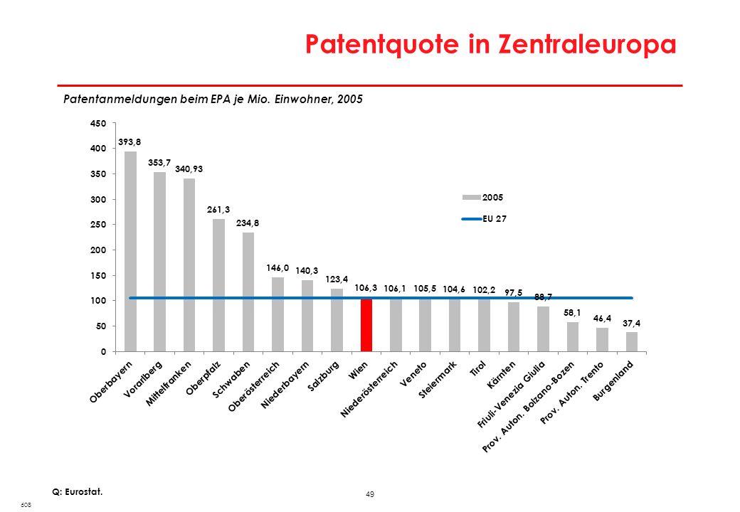 49 Patentquote in Zentraleuropa 608 Q: Eurostat. Patentanmeldungen beim EPA je Mio. Einwohner, 2005