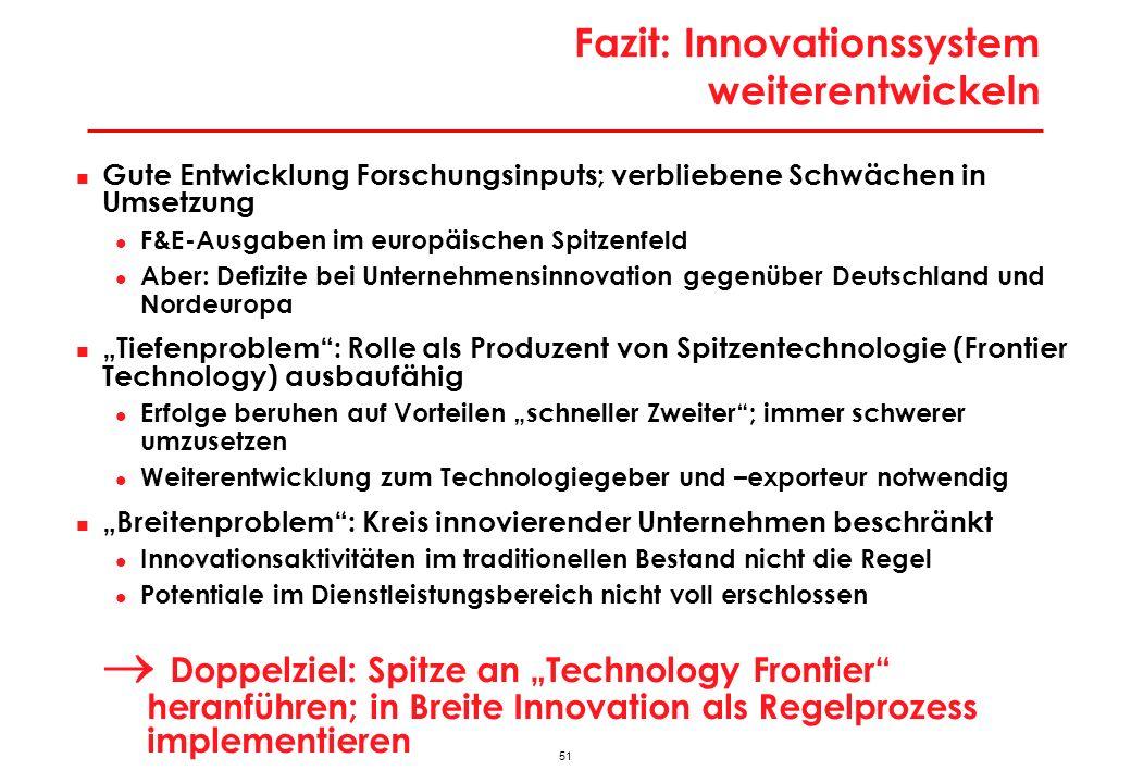 51 Fazit: Innovationssystem weiterentwickeln Gute Entwicklung Forschungsinputs; verbliebene Schwächen in Umsetzung F&E-Ausgaben im europäischen Spitze