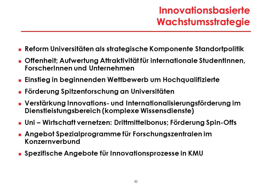 52 Innovationsbasierte Wachstumsstrategie Reform Universitäten als strategische Komponente Standortpolitik Offenheit; Aufwertung Attraktivität für int
