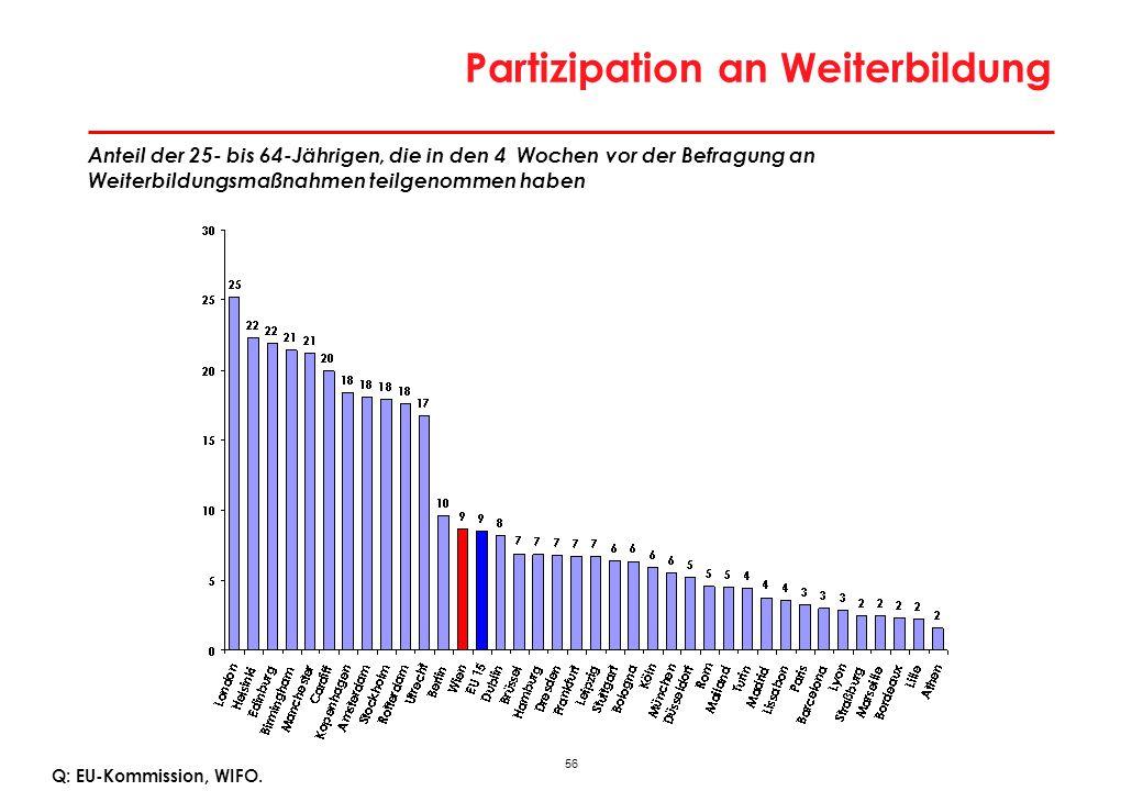56 Partizipation an Weiterbildung Anteil der 25- bis 64-Jährigen, die in den 4 Wochen vor der Befragung an Weiterbildungsmaßnahmen teilgenommen haben