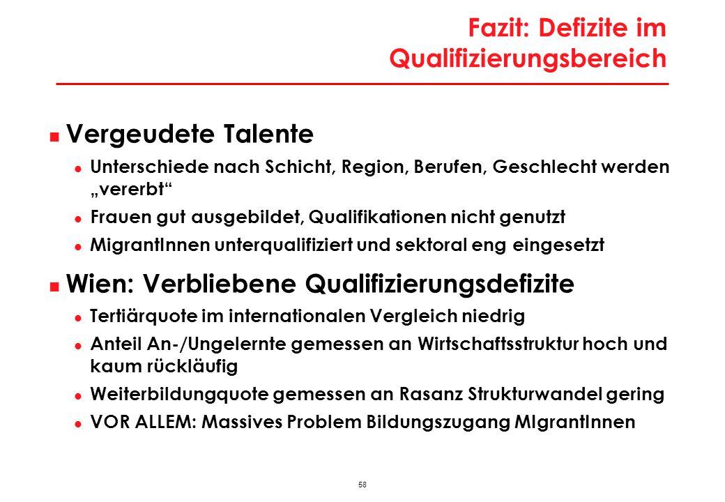 58 Fazit: Defizite im Qualifizierungsbereich Vergeudete Talente Unterschiede nach Schicht, Region, Berufen, Geschlecht werden vererbt Frauen gut ausge