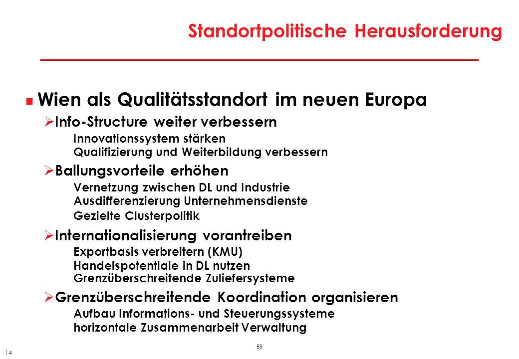 59 Standortpolitische Herausforderung Wien als Qualitätsstandort im neuen Europa Info-Structure weiter verbessern Innovationssystem stärken Qualifizie
