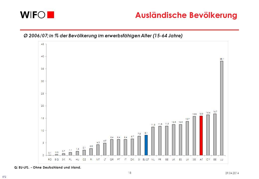 18 29.04.2014 Ausländische Bevölkerung 672 Ø 2006/07; in % der Bevölkerung im erwerbsfähigen Alter (15-64 Jahre) Q: EU-LFS. - Ohne Deutschland und Irl