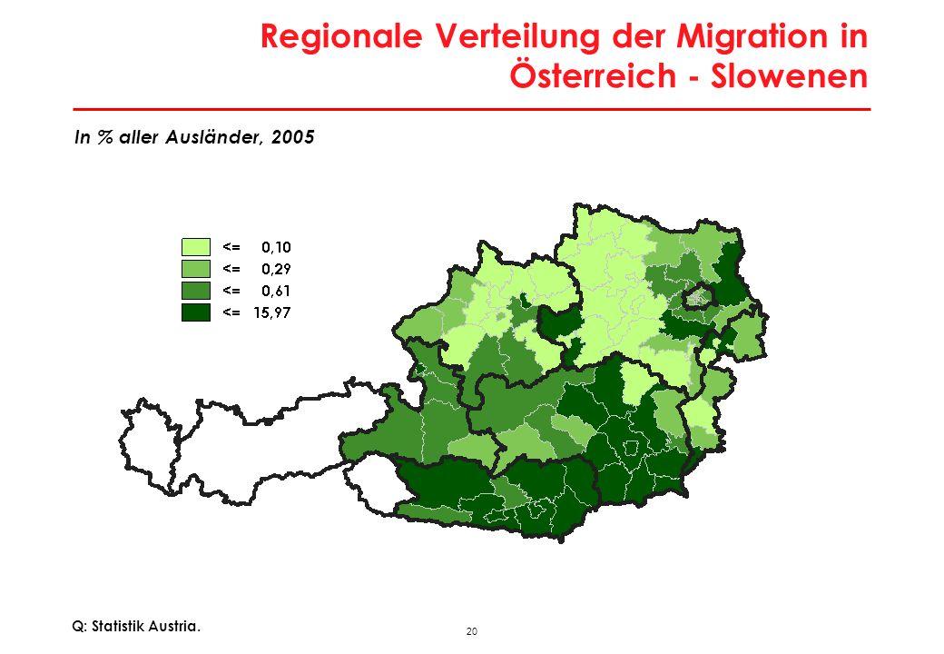 20 Regionale Verteilung der Migration in Österreich - Slowenen Q: Statistik Austria. In % aller Ausländer, 2005