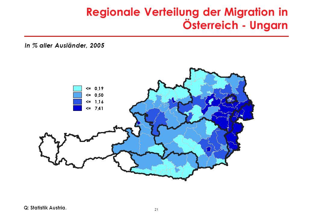21 Regionale Verteilung der Migration in Österreich - Ungarn Q: Statistik Austria. In % aller Ausländer, 2005
