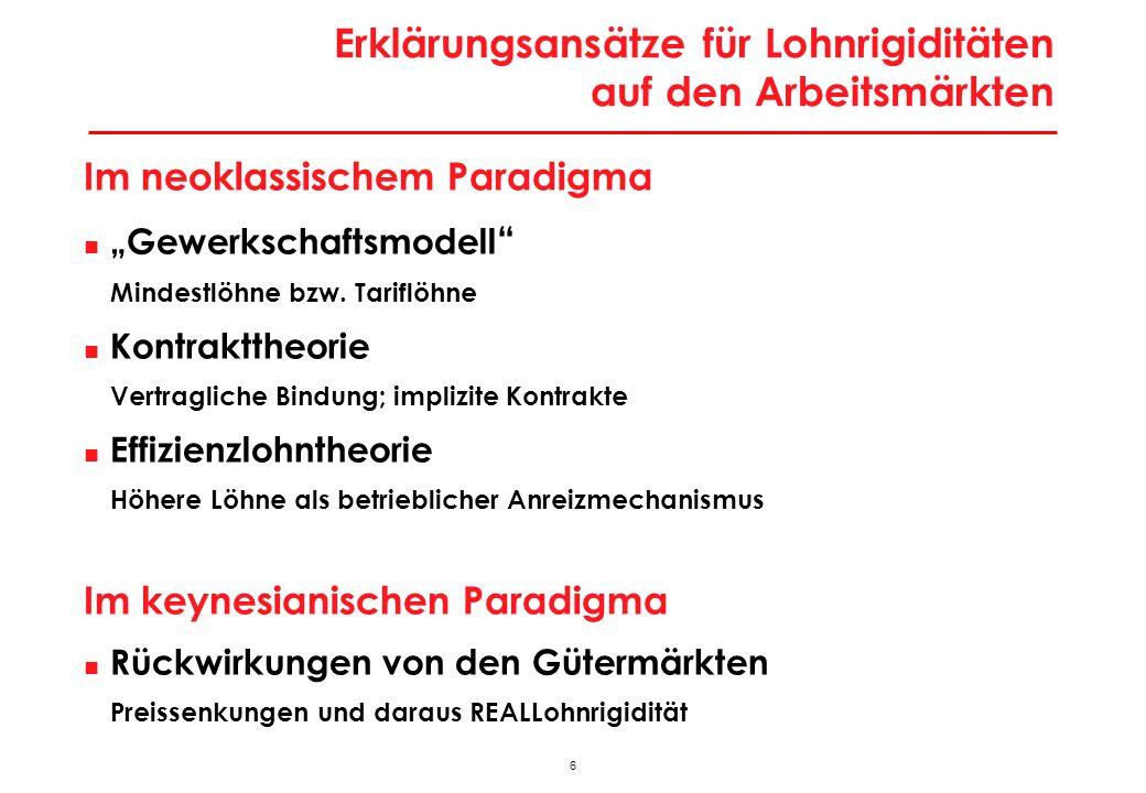 6 Erklärungsansätze für Lohnrigiditäten auf den Arbeitsmärkten Im neoklassischem Paradigma Gewerkschaftsmodell Mindestlöhne bzw.