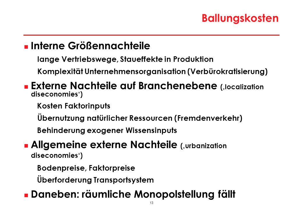 13 Ballungskosten Interne Größennachteile lange Vertriebswege, Staueffekte in Produktion Komplexität Unternehmensorganisation (Verbürokratisierung) Ex