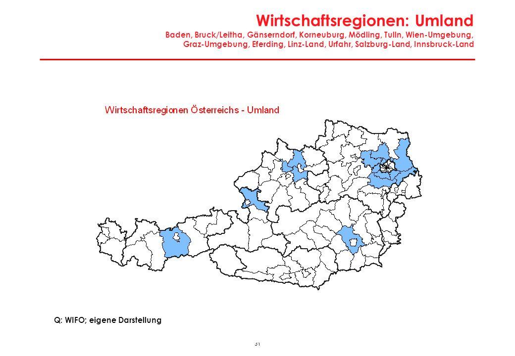 31 Wirtschaftsregionen: Umland Baden, Bruck/Leitha, Gänserndorf, Korneuburg, Mödling, Tulln, Wien-Umgebung, Graz-Umgebung, Eferding, Linz-Land, Urfahr