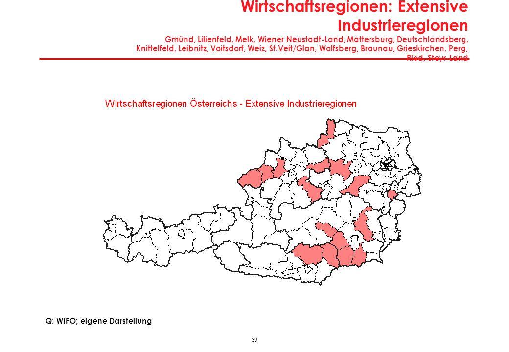 39 Wirtschaftsregionen: Extensive Industrieregionen Gmünd, Lilienfeld, Melk, Wiener Neustadt-Land, Mattersburg, Deutschlandsberg, Knittelfeld, Leibnit