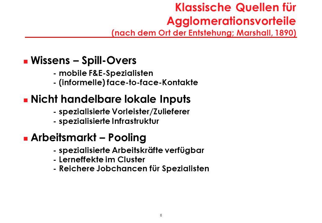 6 Klassische Quellen für Agglomerationsvorteile (nach dem Ort der Entstehung; Marshall, 1890) Wissens – Spill-Overs - mobile F&E-Spezialisten - (infor