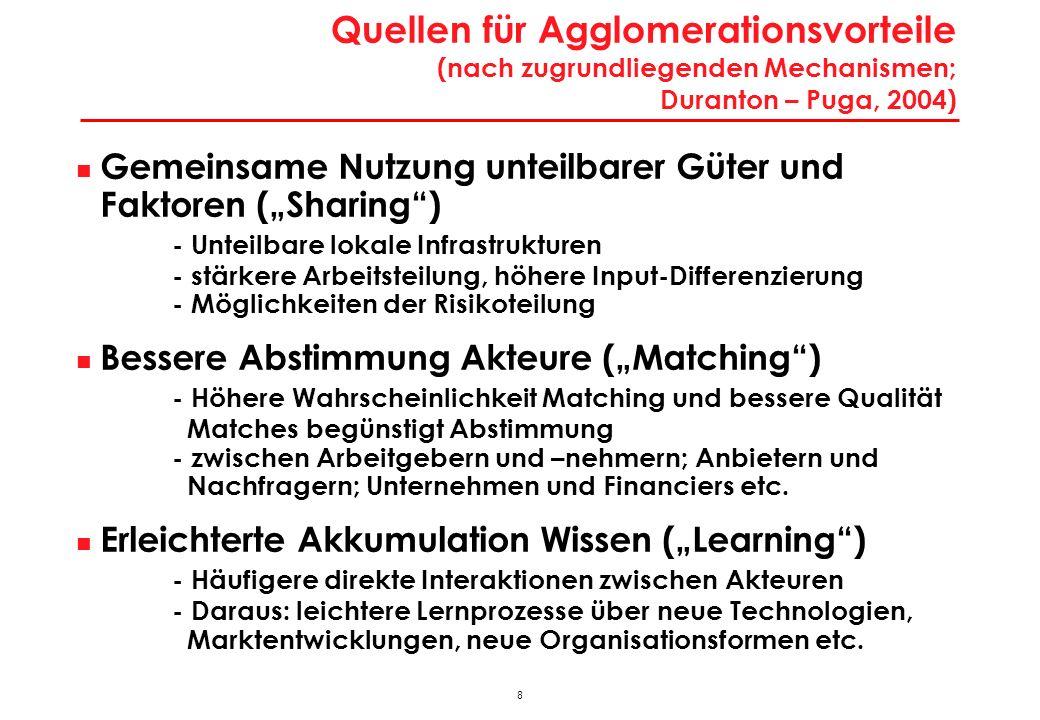 8 Quellen für Agglomerationsvorteile (nach zugrundliegenden Mechanismen; Duranton – Puga, 2004) Gemeinsame Nutzung unteilbarer Güter und Faktoren (Sha