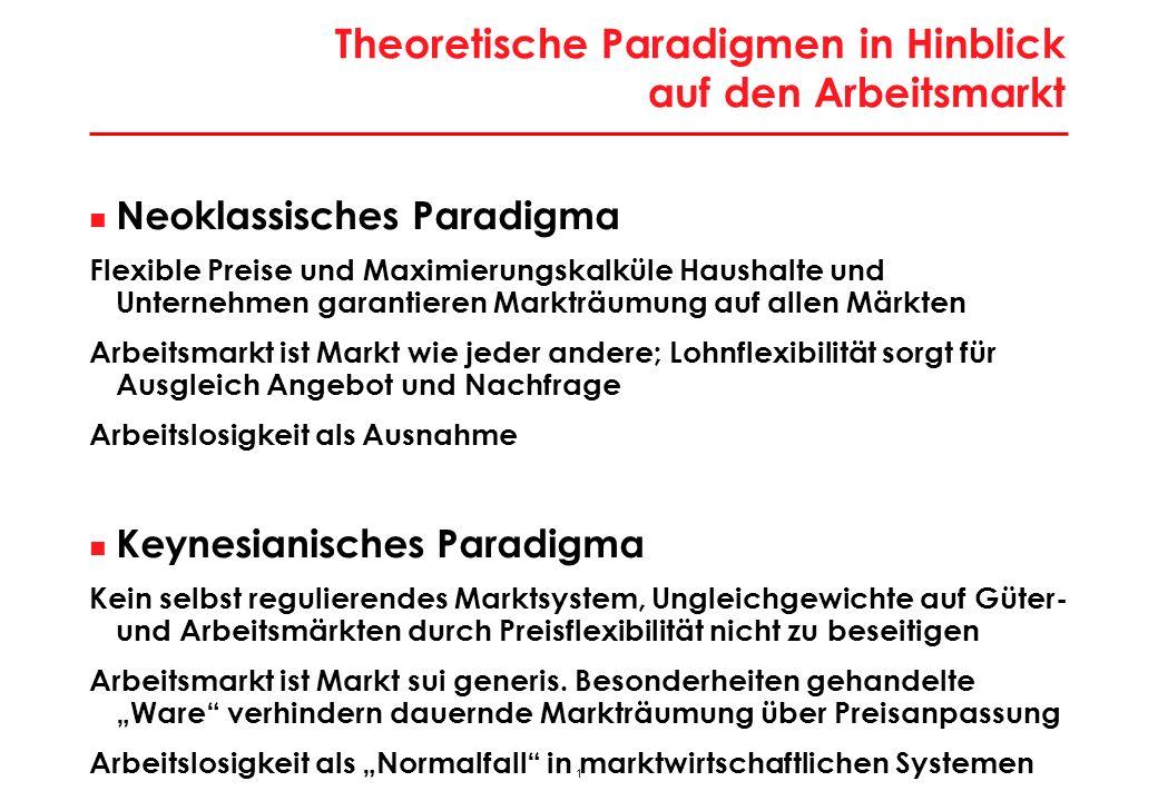 2 Neoklassisches Modell: Arbeitsnachfragefunktion