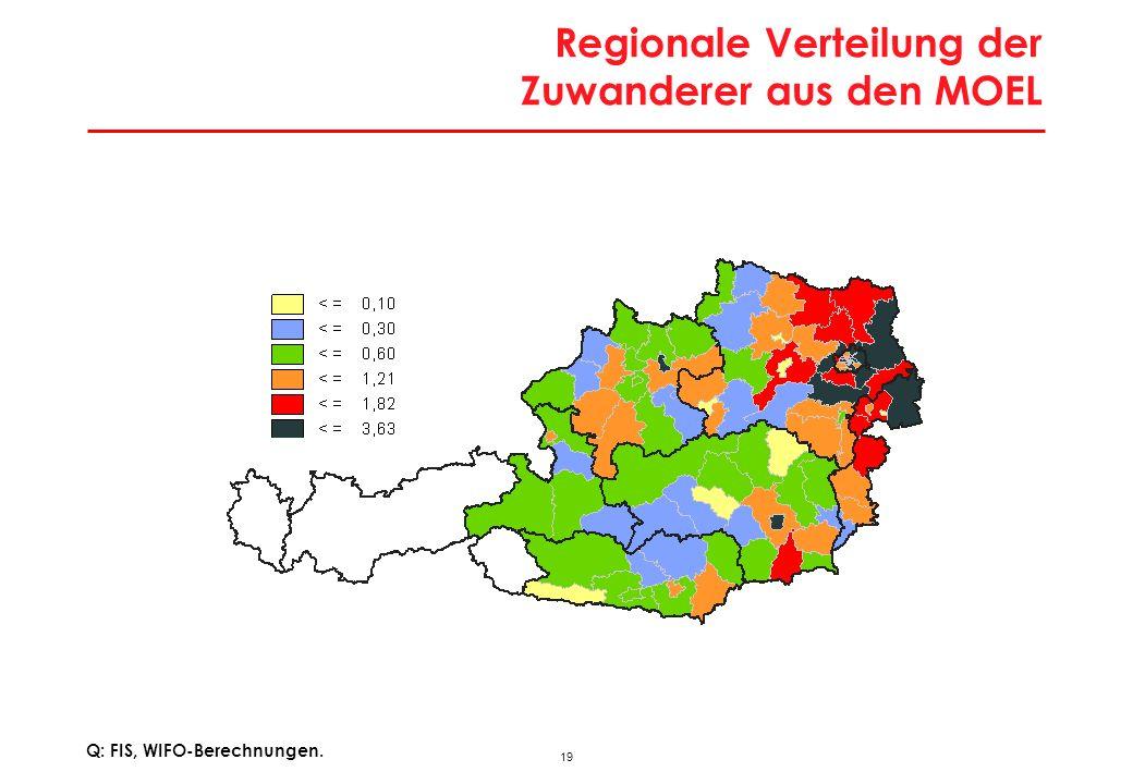 19 Regionale Verteilung der Zuwanderer aus den MOEL Q: FIS, WIFO-Berechnungen.