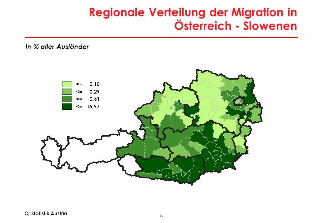 20 Regionale Verteilung der Migration in Österreich - Slowenen Q: Statistik Austria. In % aller Ausländer