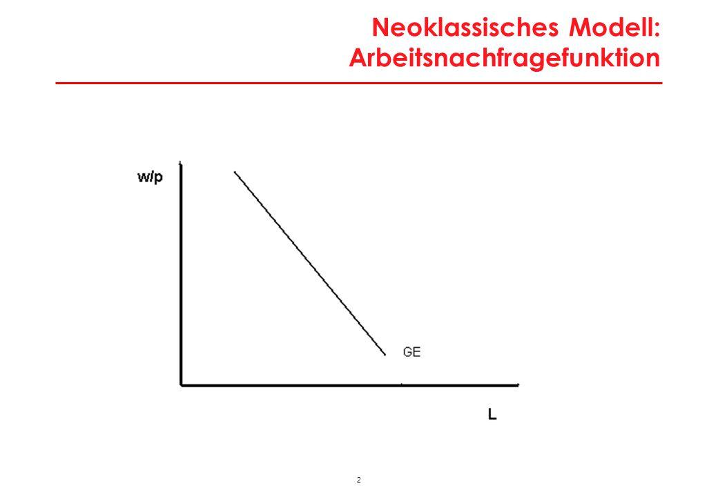 3 Neoklassisches Modell: Ableitung Arbeitsangebotsfunktion
