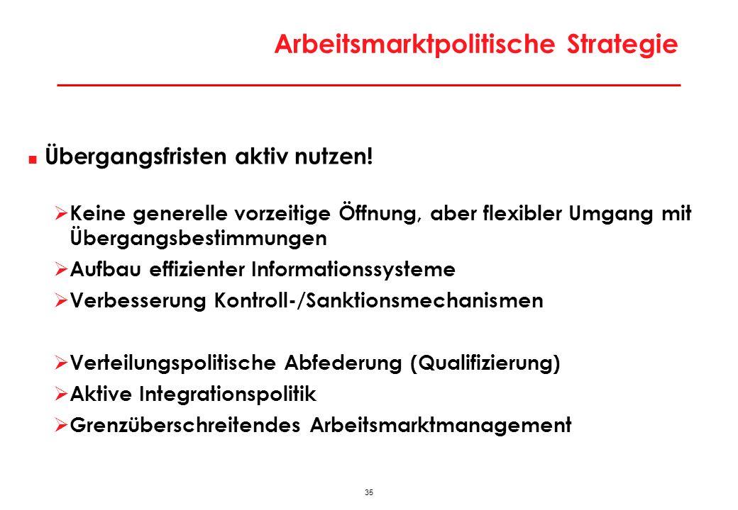 35 Arbeitsmarktpolitische Strategie Übergangsfristen aktiv nutzen! Keine generelle vorzeitige Öffnung, aber flexibler Umgang mit Übergangsbestimmungen