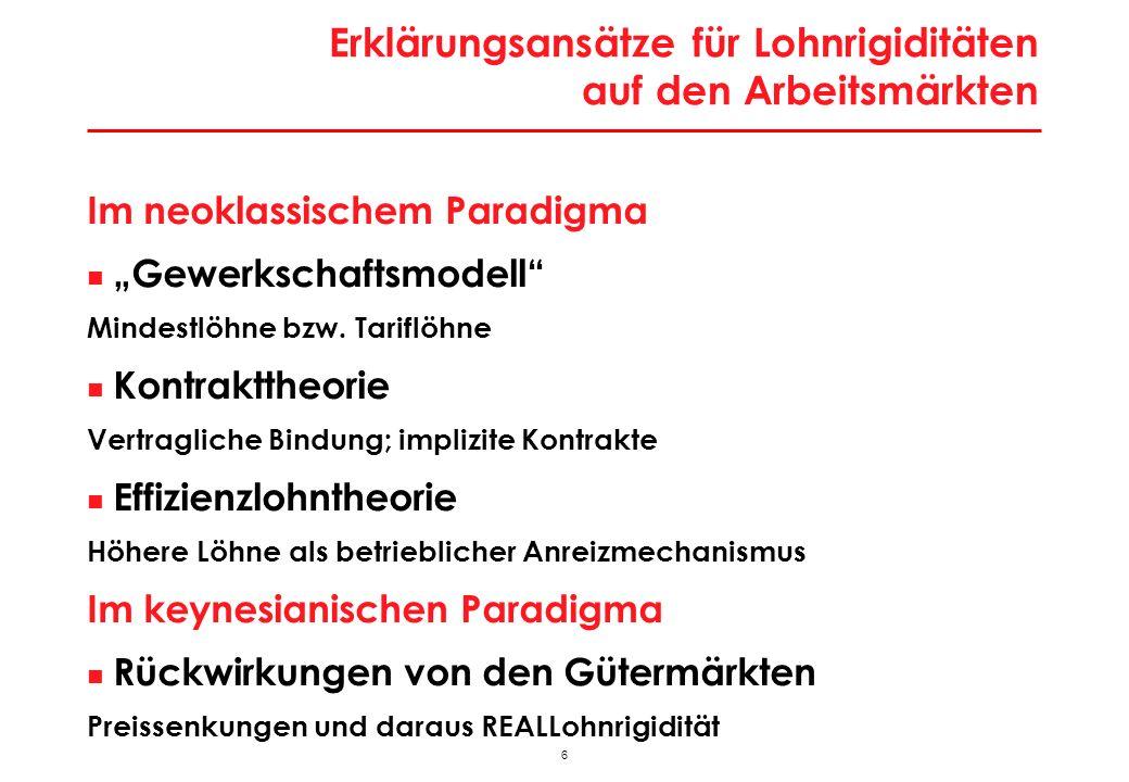 6 Erklärungsansätze für Lohnrigiditäten auf den Arbeitsmärkten Im neoklassischem Paradigma Gewerkschaftsmodell Mindestlöhne bzw. Tariflöhne Kontraktth