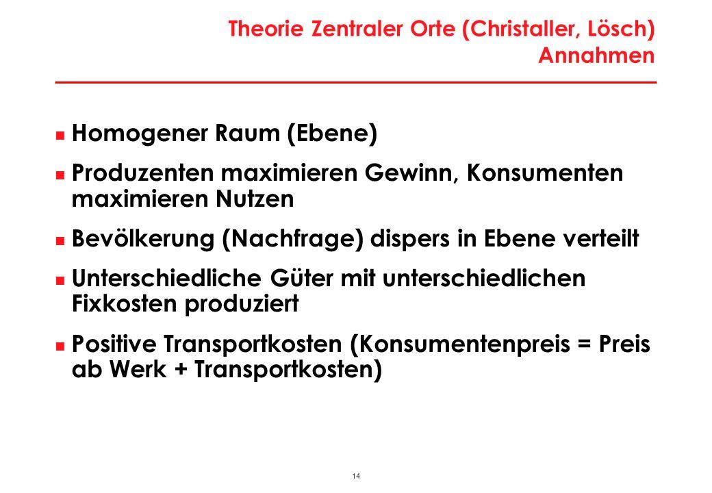 14 Theorie Zentraler Orte (Christaller, Lösch) Annahmen Homogener Raum (Ebene) Produzenten maximieren Gewinn, Konsumenten maximieren Nutzen Bevölkerun