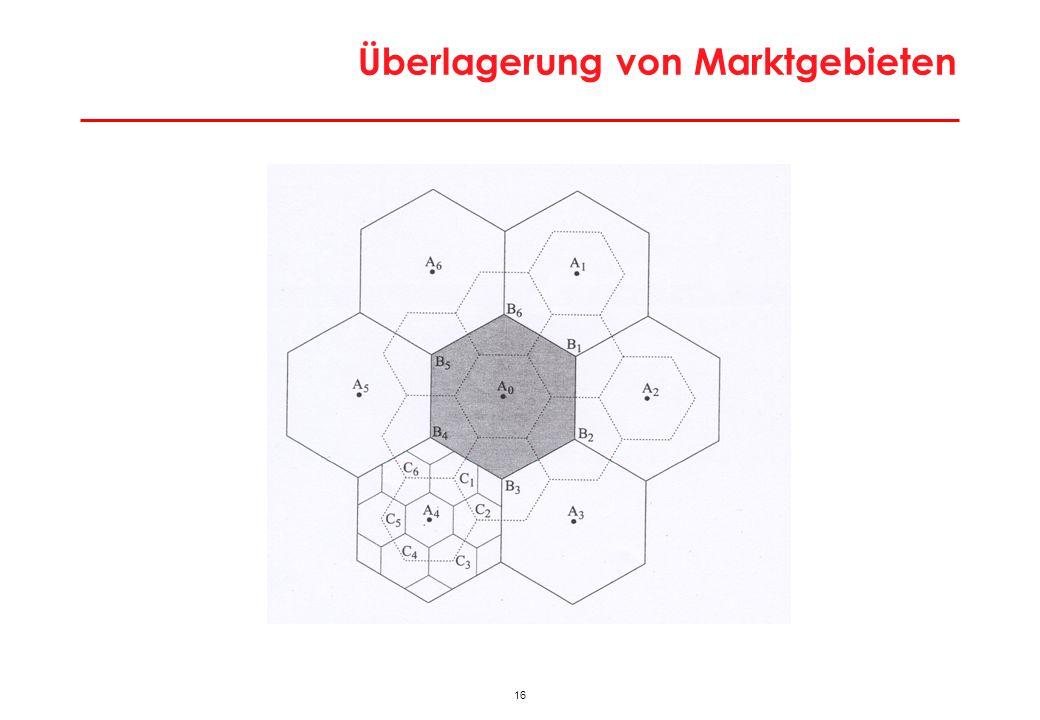 16 Überlagerung von Marktgebieten