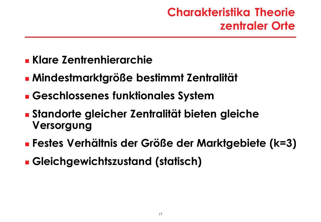 17 Charakteristika Theorie zentraler Orte Klare Zentrenhierarchie Mindestmarktgröße bestimmt Zentralität Geschlossenes funktionales System Standorte g