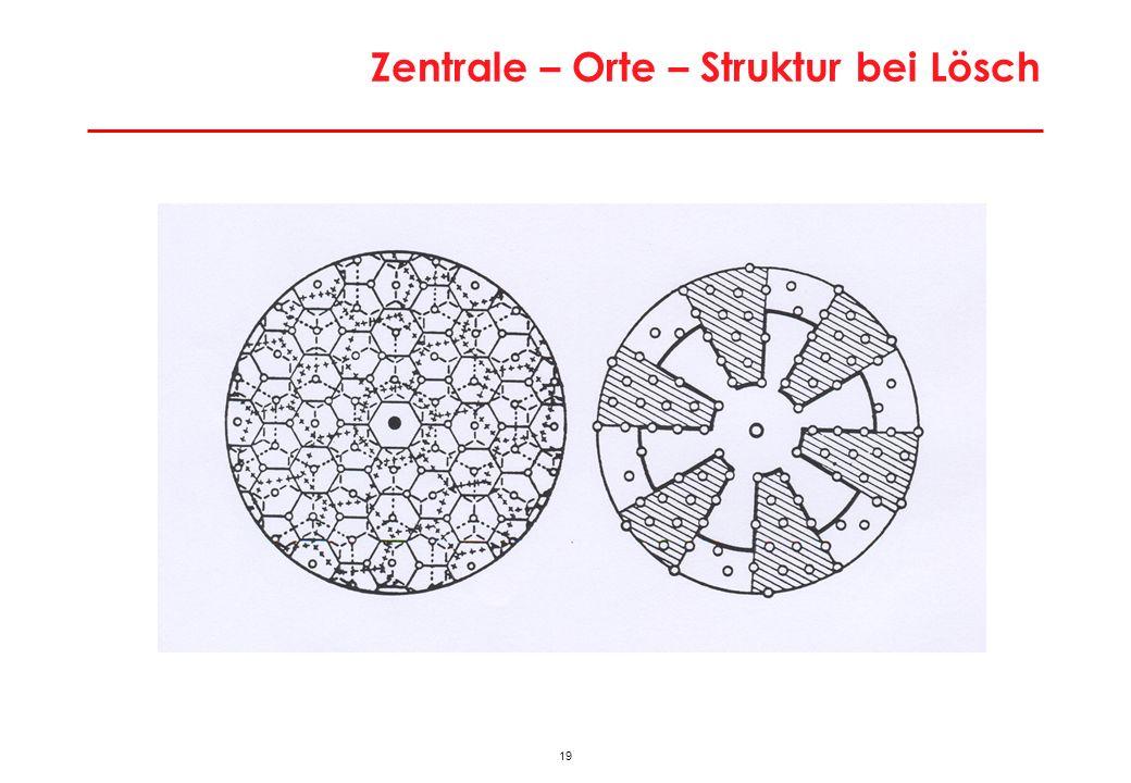 19 Zentrale – Orte – Struktur bei Lösch