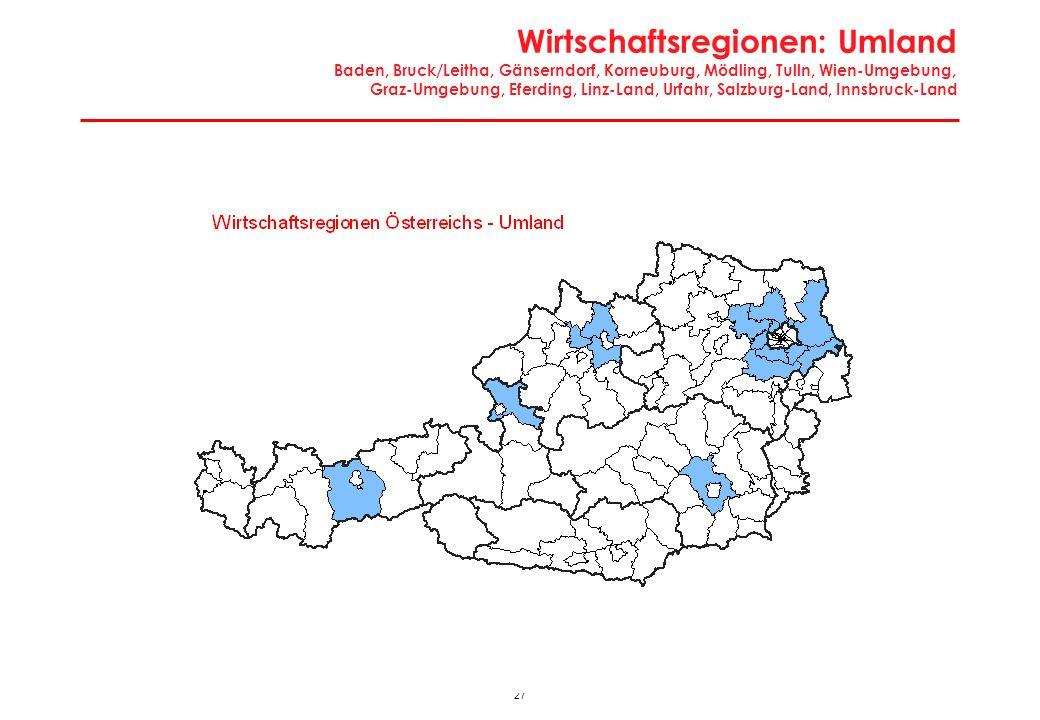 27 Wirtschaftsregionen: Umland Baden, Bruck/Leitha, Gänserndorf, Korneuburg, Mödling, Tulln, Wien-Umgebung, Graz-Umgebung, Eferding, Linz-Land, Urfahr