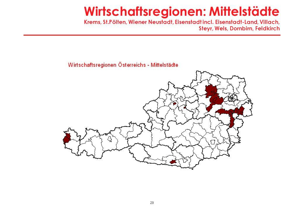 29 Wirtschaftsregionen: Mittelstädte Krems, St.Pölten, Wiener Neustadt, Eisenstadt incl. Eisenstadt-Land, Villach, Steyr, Wels, Dornbirn, Feldkirch