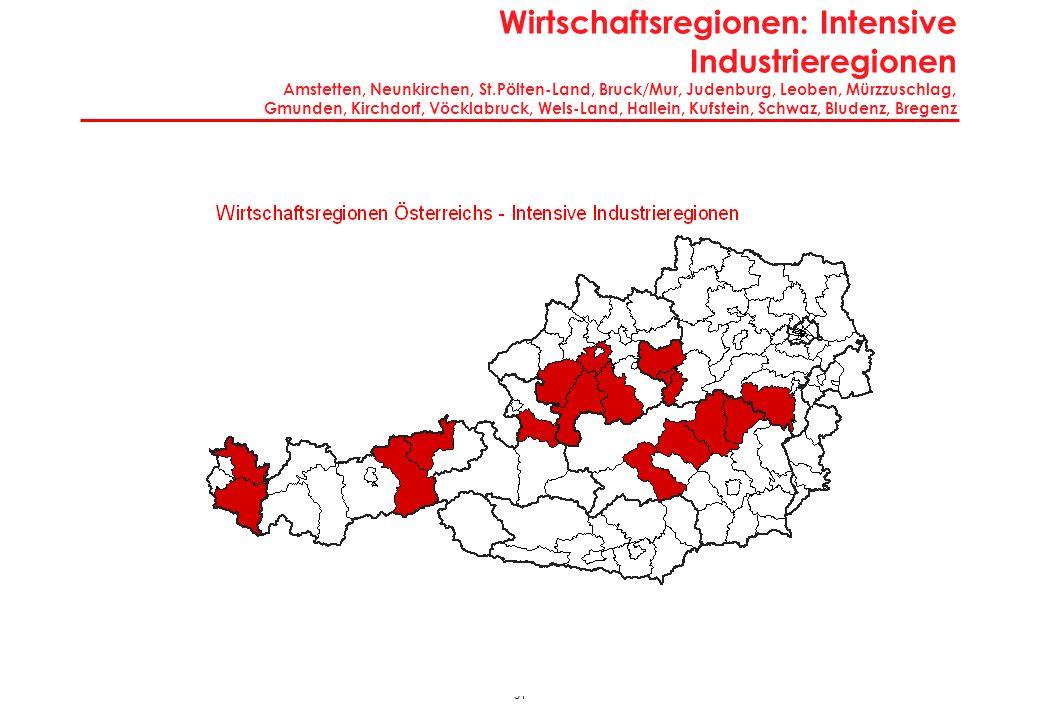 31 Wirtschaftsregionen: Intensive Industrieregionen Amstetten, Neunkirchen, St.Pölten-Land, Bruck/Mur, Judenburg, Leoben, Mürzzuschlag, Gmunden, Kirch