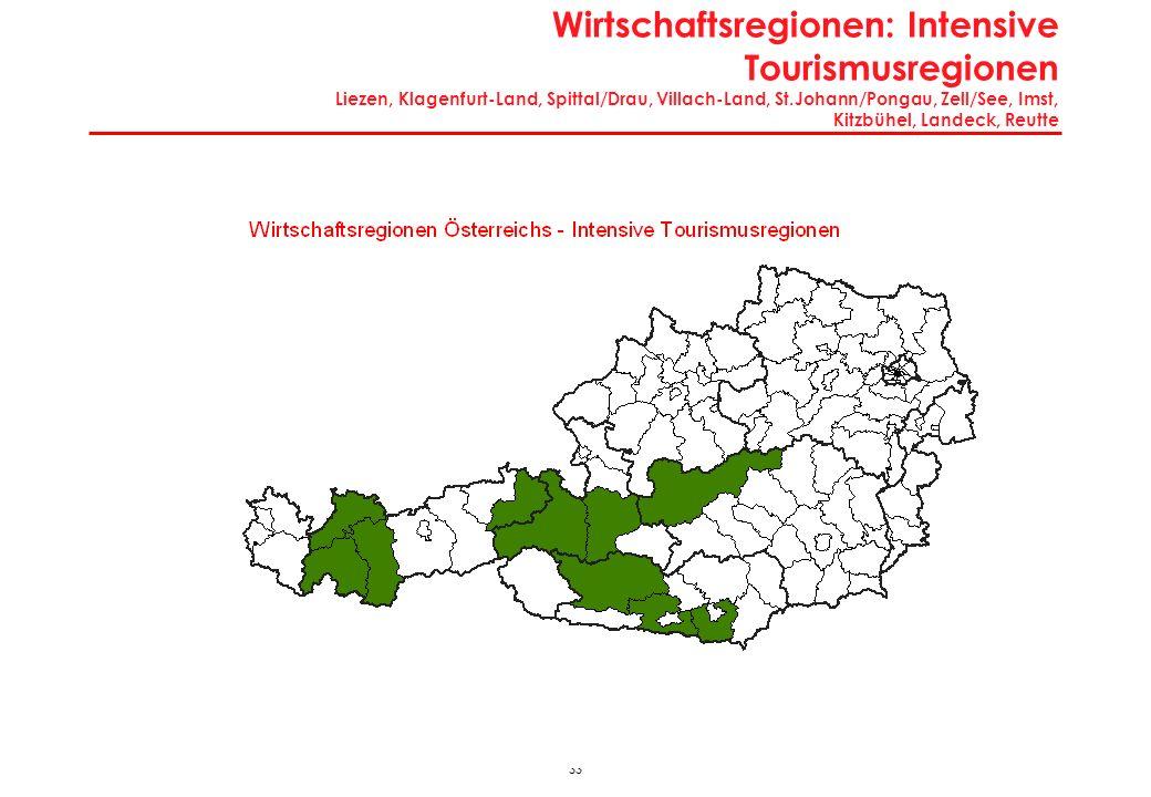 33 Wirtschaftsregionen: Intensive Tourismusregionen Liezen, Klagenfurt-Land, Spittal/Drau, Villach-Land, St.Johann/Pongau, Zell/See, Imst, Kitzbühel,