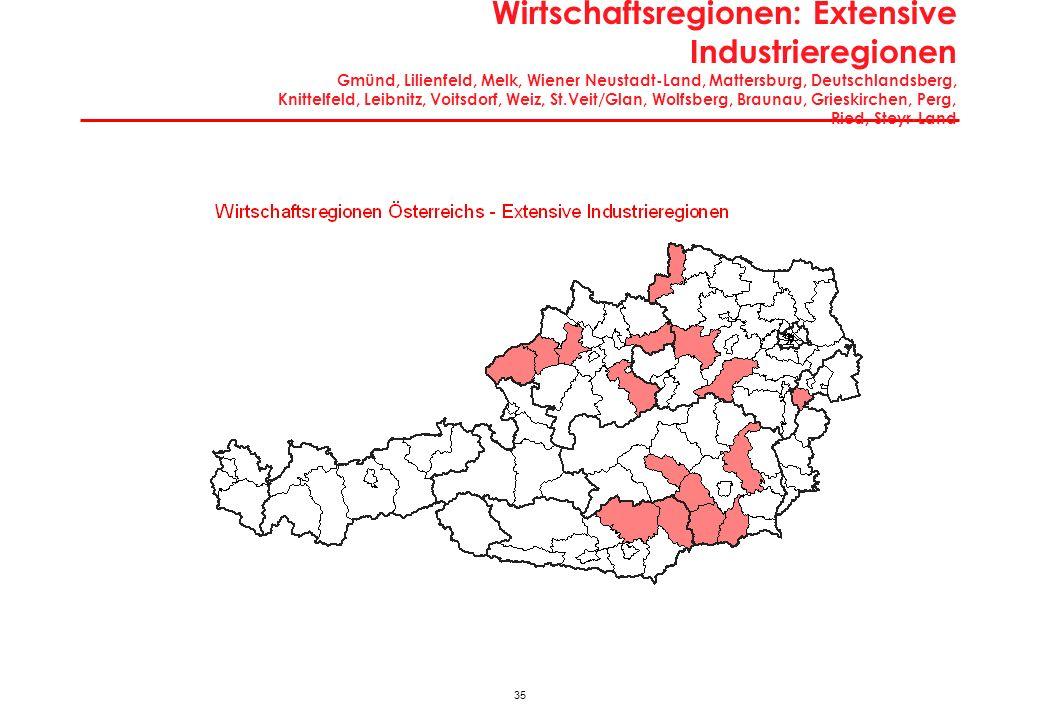 35 Wirtschaftsregionen: Extensive Industrieregionen Gmünd, Lilienfeld, Melk, Wiener Neustadt-Land, Mattersburg, Deutschlandsberg, Knittelfeld, Leibnit