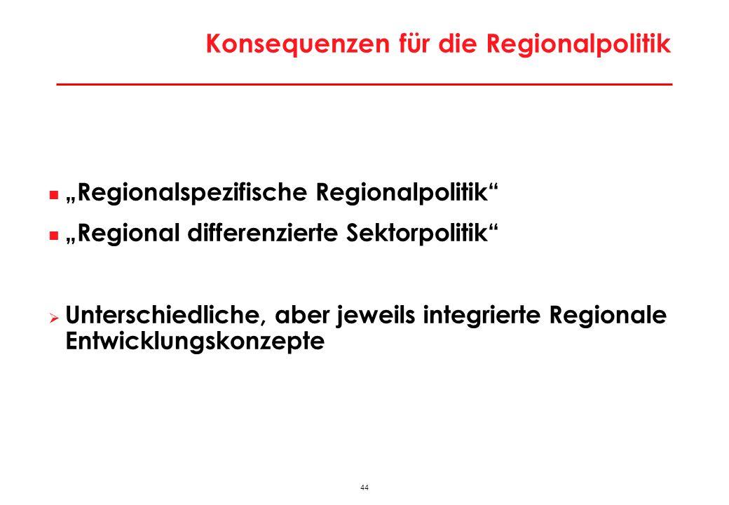 44 Konsequenzen für die Regionalpolitik Regionalspezifische Regionalpolitik Regional differenzierte Sektorpolitik Unterschiedliche, aber jeweils integ