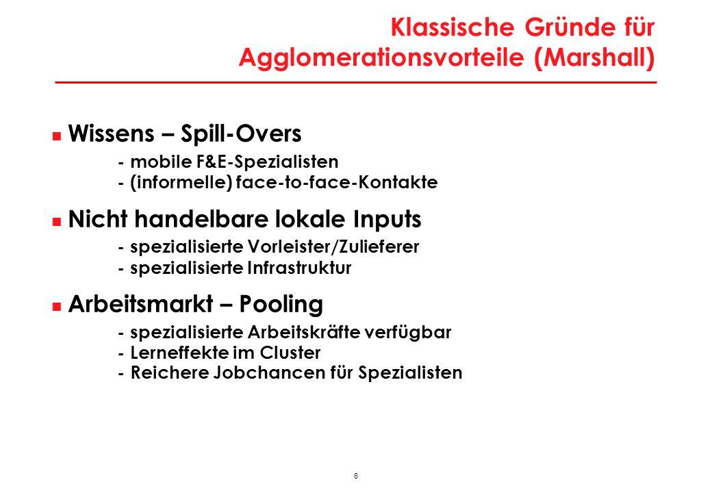 6 Klassische Gründe für Agglomerationsvorteile (Marshall) Wissens – Spill-Overs - mobile F&E-Spezialisten - (informelle) face-to-face-Kontakte Nicht h