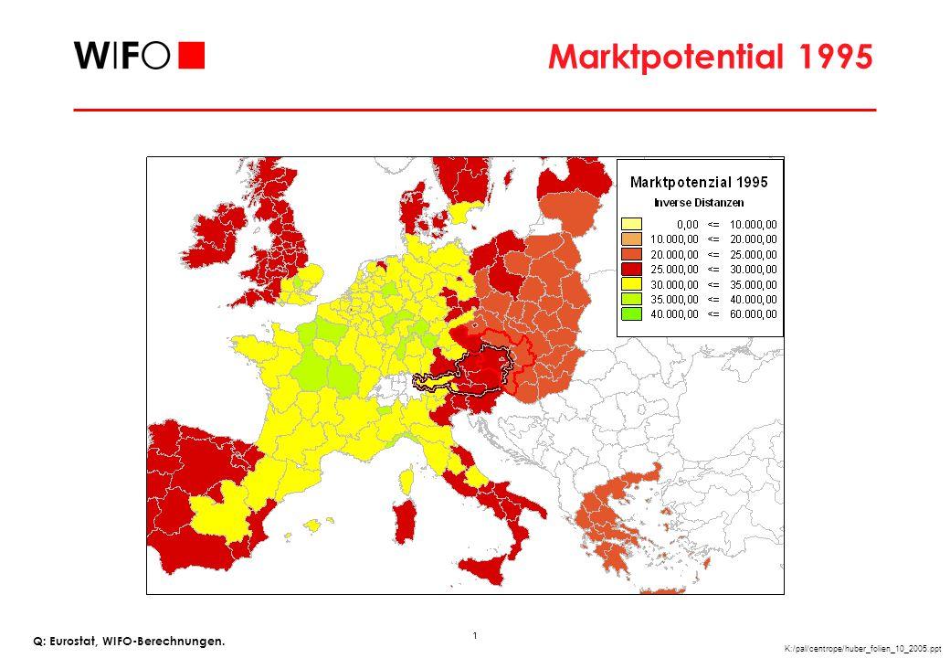 2 K:/pal/centrope/huber_folien_10_2005.ppt Marktpotential 2002 Q: Eurostat, WIFO-Berechnungen.