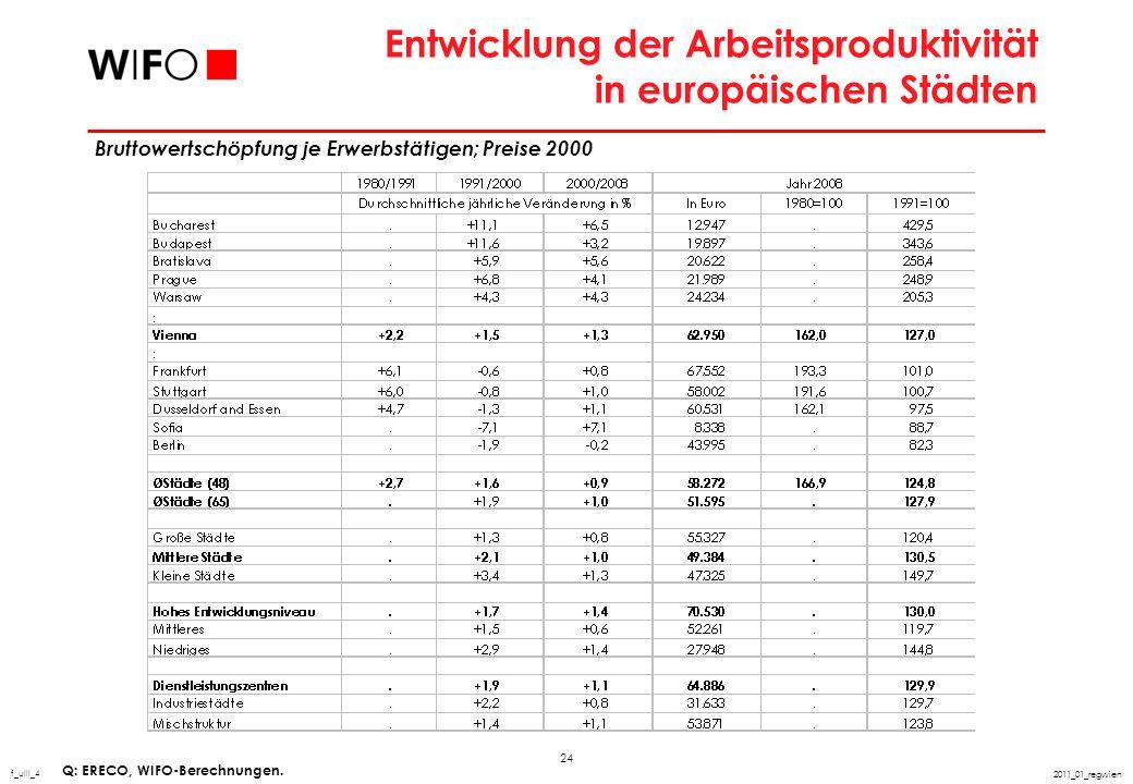 24 2011_01_regwien Entwicklung der Arbeitsproduktivität in europäischen Städten Q: ERECO, WIFO-Berechnungen. f_uIII_4 Bruttowertschöpfung je Erwerbstä