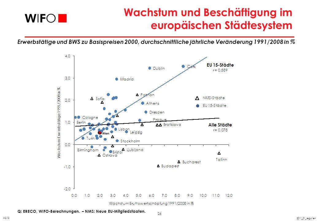 26 2011_01_regwien Wachstum und Beschäftigung im europäischen Städtesystem A3.12 Erwerbstätige und BWS zu Basispreisen 2000, durchschnittliche jährlic