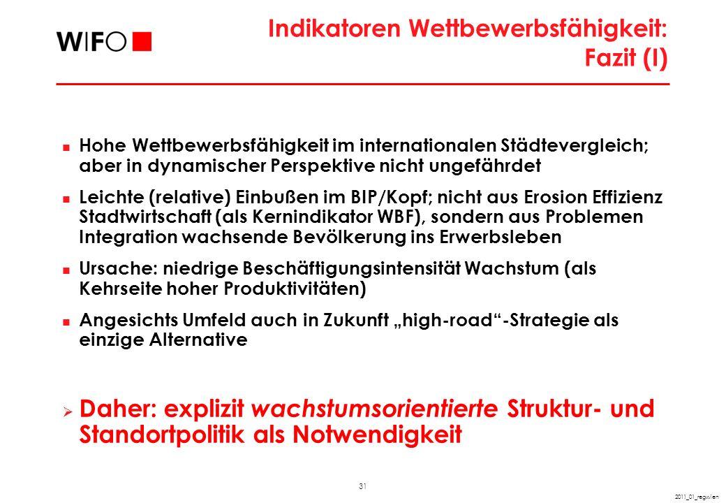 31 2011_01_regwien Indikatoren Wettbewerbsfähigkeit: Fazit (I) Hohe Wettbewerbsfähigkeit im internationalen Städtevergleich; aber in dynamischer Persp