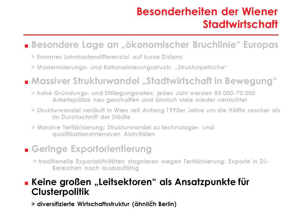 46 Besonderheiten der Wiener Stadtwirtschaft Besondere Lage an ökonomischer Bruchlinie Europas > Enormes Lohnkostendifferenzial auf kurze Distanz > Mo